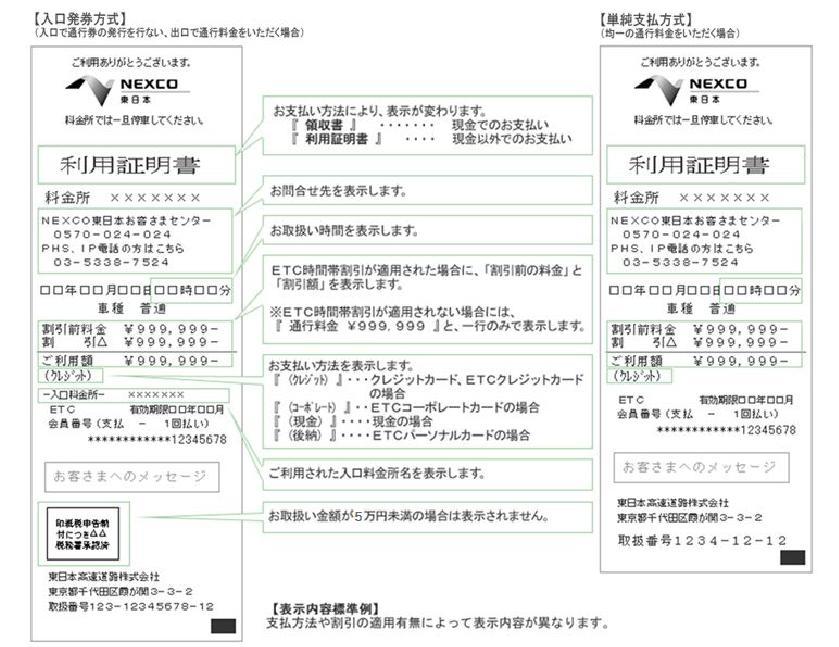 第 三 京浜 料金
